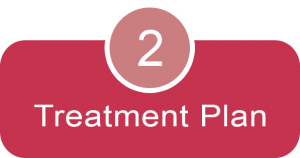 Plan for treatment – take a treatment plan specifically for your needs